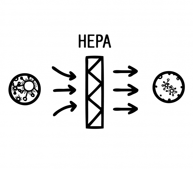 HEPA filter how it works illustration