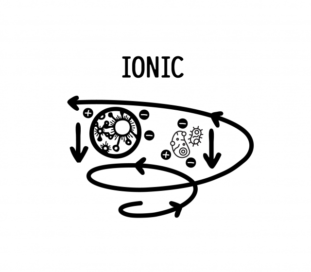 Ionic Filterless how it works Illustration