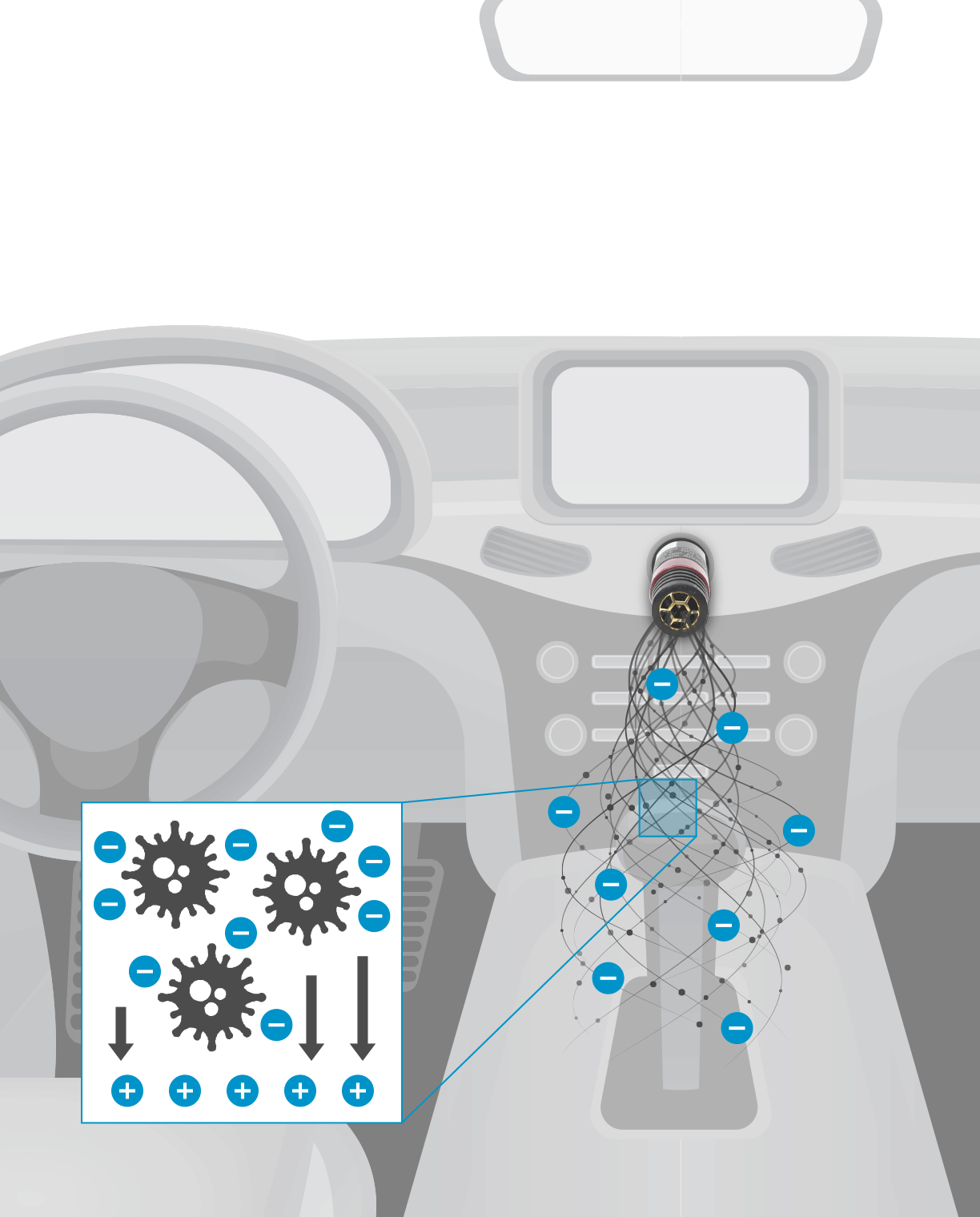 How the Automate™ AS1250B Vehicle Ionic Air Purifier works